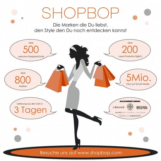 shopbop_infographic_draft_4